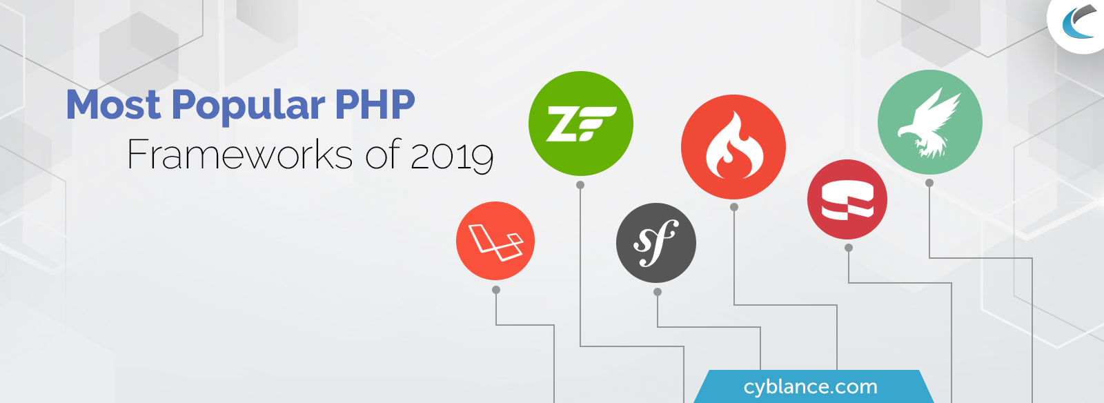 Most Popular PHP frameworks of 2019 and their comparison